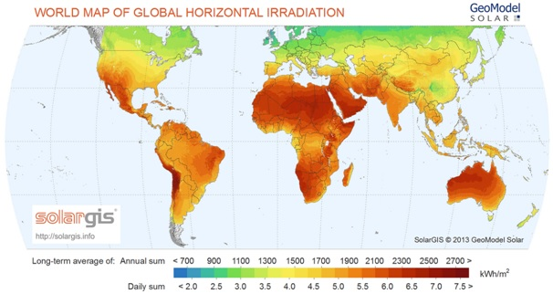 Figure 1: World map of Global Horizontal Irradiance (GHI)